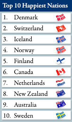 happiest-nations-graphics