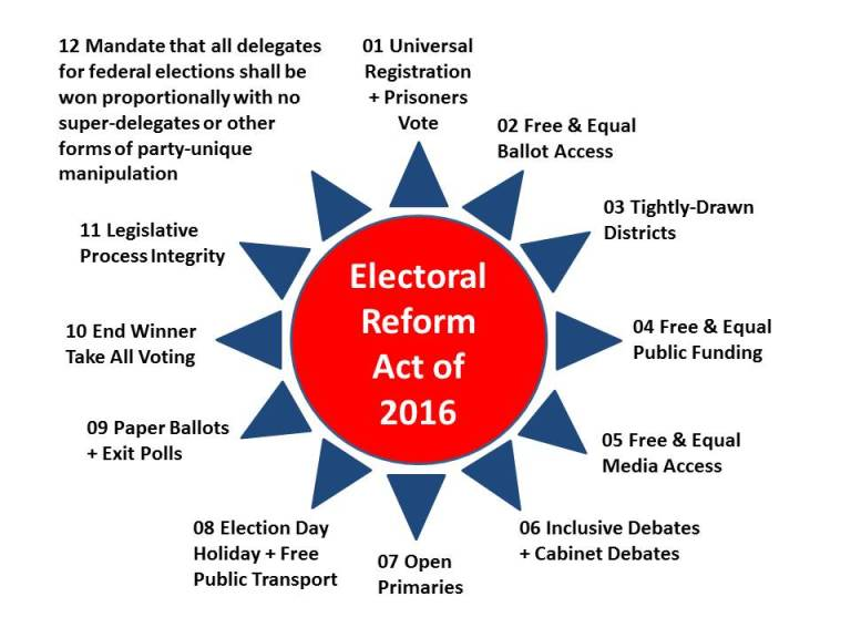 electoral-reform-12-points-2-0-new-clean